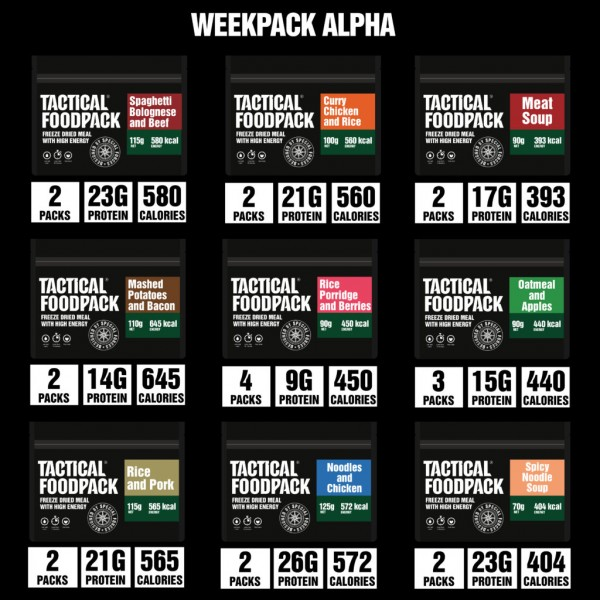 7 Tage Paket - ALPHA